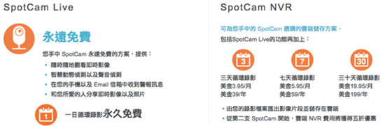 SpotCam HD:專為家庭與辦公室打造的雲端高畫質廣角攝影機 clip_image099
