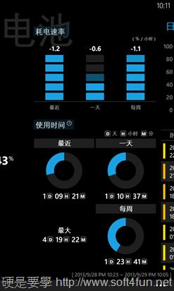 夜拍神器 Nokia Lumia 925 實測 wp_ss_20130929_0021