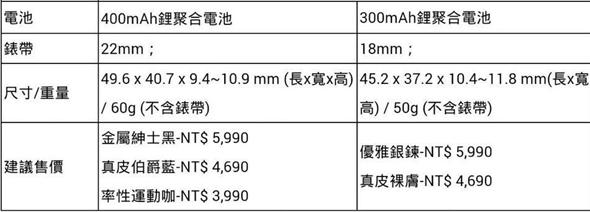 粉絲萬歲!華碩千人體驗嘉年華推出 ZenFone Zoom 及 ZenWatch 2 image