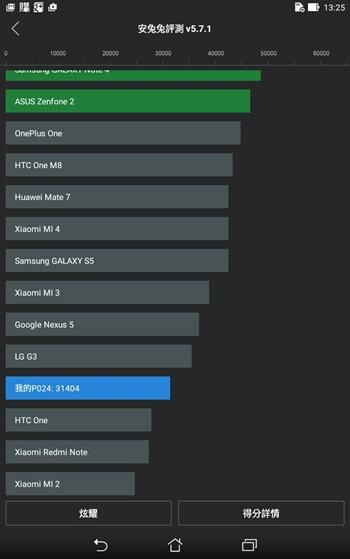 超值追劇神器 ASUS ZenPad 8.0 平板,充電背蓋+5.1聲道環繞音響皮套爽爽看! Screenshot_2015-07-16-13-25-42