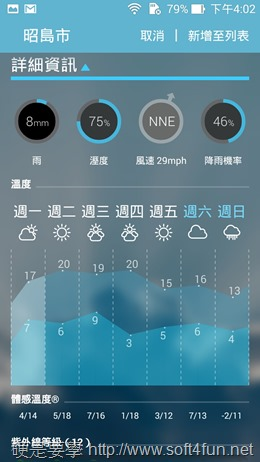 ASUS Zenfone 6 評測:全新驚豔 ZenUI,工作、娛樂、美肌拍照一把罩 (含預購價格資訊) Screenshot_2014-04-06-16-02-36
