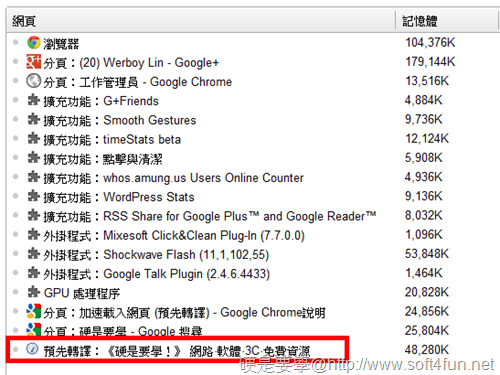 Chrome加速載入網頁-03
