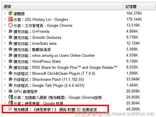 Chrome 快速開啟網頁的秘密 Chrome-03