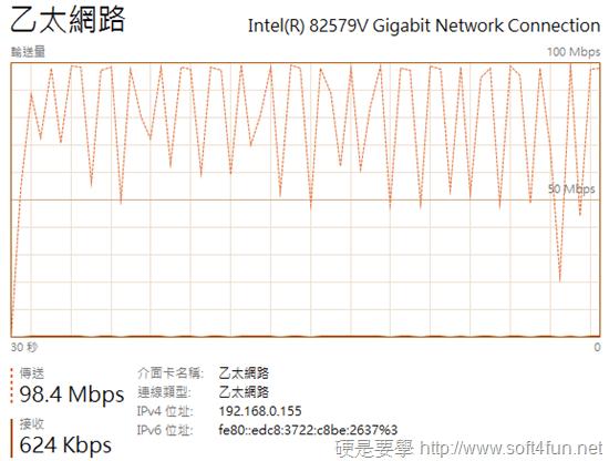 D-Link DIR-817LW:輕鬆建立自己的雲端硬碟 ethernet_speed