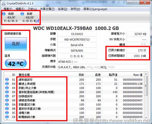 硬碟壽命檢測「CrystalDiskInfo」分析硬碟的健康狀態 [update] CrytalDiscInfo-01