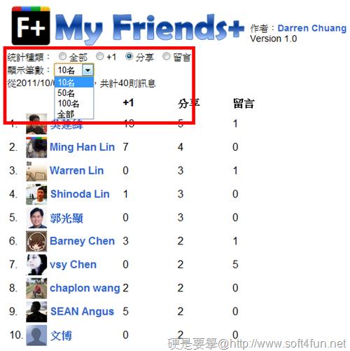 [Google+] G+Friends:分析統計出與你互動最多的人 Google_plus_myfriends_05