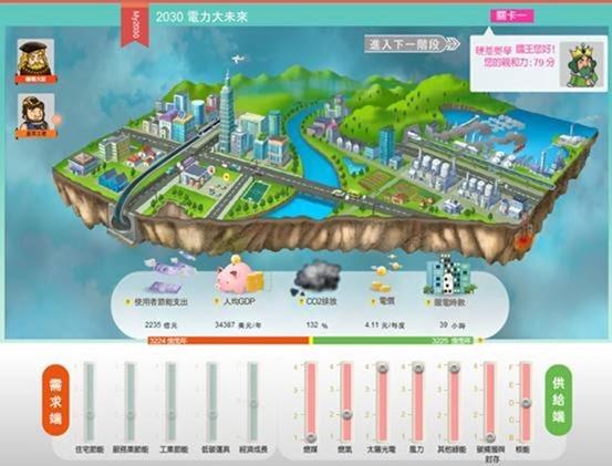 2030 電力大未來 - 一起來創立你的能源政策吧! clip_image00612