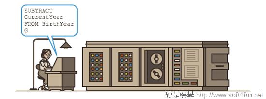 Grace Hopper:商用程式語言 COBOL 之母 107歲冥誕 image