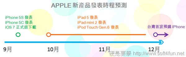 APPLE 發表會將在9/10揭露最新 iPhone 5S、iPhone 5C? APPLE-