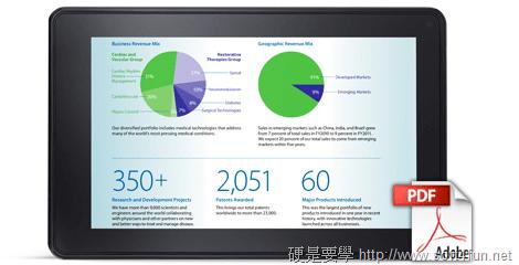 亞馬遜 (Amazon) 推出 Kindle Fire 平板電腦 image_6