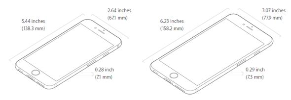 Apple iPhone 6s/6s Plus 有什麼不一樣?這篇給你完整規格解析 image_4
