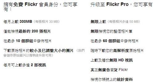 Flickr 免費送 3 個月 Pro 功能,可無限量上傳高畫質照片 flickr-gift-3
