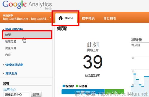 Google Analytics 推出「即時」功能,第一時間掌握訪客數量、來源和到達頁面 Google-Analytics_02