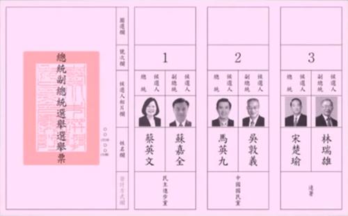 [Google Doodle] 台灣大選日—— 2012總統選舉(投票須知及禁忌) dfb8d806a3b4