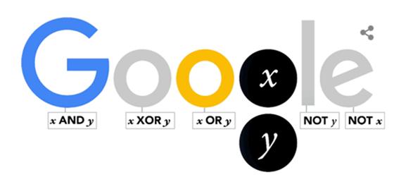 [Google Doodle] 布林代數發明人喬治·布爾 200 歲冥誕 image