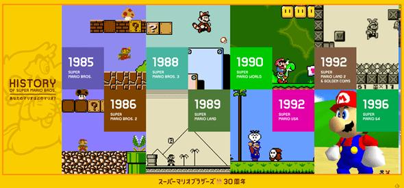 "慶祝超級馬力歐誕生30週年,Google 搜尋 ""Super Mario Bros"" 有彩蛋! supermariohistory"