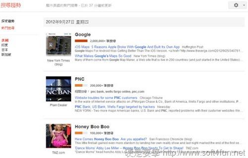 Google 搜尋透視改名 Google 趨勢,介面改版功能更強大 google-trend-02_thumb