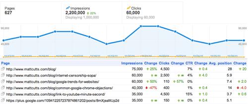 Google 已可顯示網站的作者統計資料(文章曝光量、點擊率、排名) google-authorship_thumb
