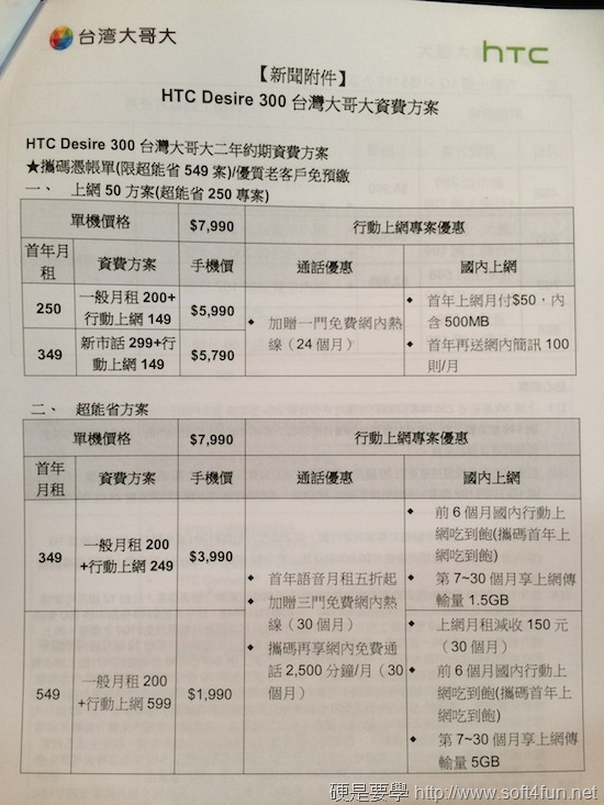 HTC Desire 系列手機火力全開,四款手機一次推出! IMG_0146_thumb