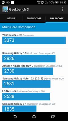 台灣首發 HTC One M9 效能跑分實測出爐,繪圖效能破表! Screenshot_20150321183352
