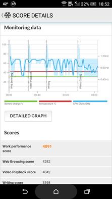 台灣首發 HTC One M9 效能跑分實測出爐,繪圖效能破表! Screenshot_20150321185230