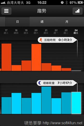 [開箱] Jawbone UP 健康監控手環, 24小時追蹤你的運動、睡眠、飲食狀態 2013-04-24-16.22.12
