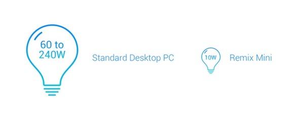 [科技新視野] Remix Mini: 世界上第一款真視窗化 Android PC,方便、全能、超省電 remixmini4