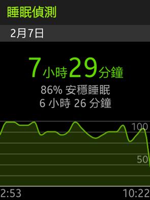 Samsung Gear S評測:智慧與運動兼具,可獨立通話使用的智慧手錶 image033