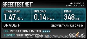 speedtest_UK