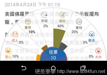 Yahoo! 新聞 App:簡潔、易讀,掌握新聞的最佳助手(Android) 2014-04-24-16.38.37