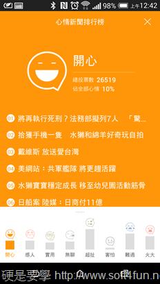 Yahoo! 新聞 App:簡潔、易讀,掌握新聞的最佳助手(Android) 2014-04-24-16.42.33