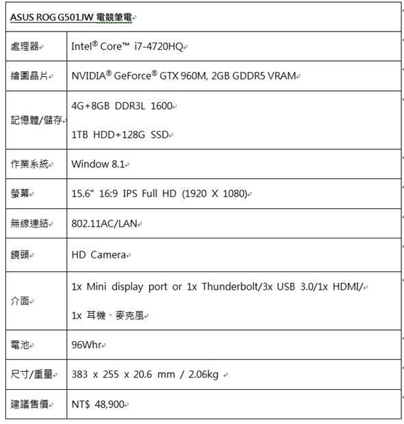 華碩推出 ROG 電競筆電 G501/GL552,72小時滿載運轉沒問題 image