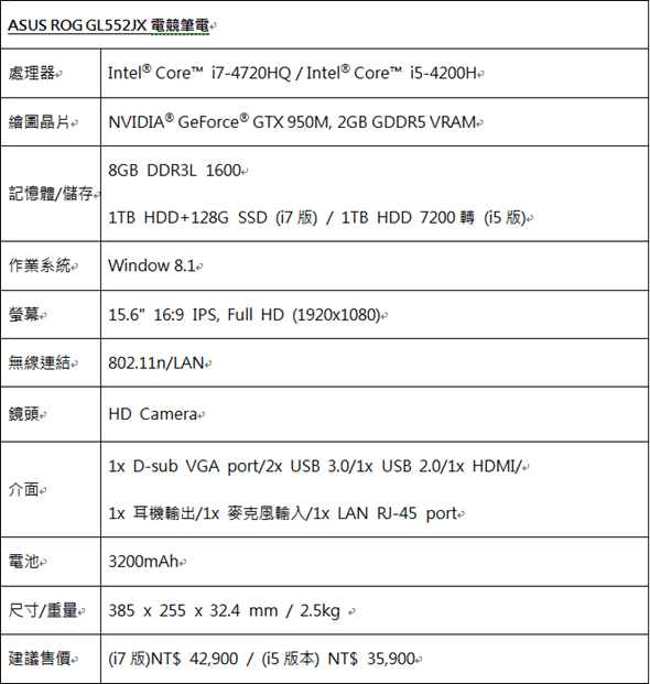 華碩推出 ROG 電競筆電 G501/GL552,72小時滿載運轉沒問題 image_3