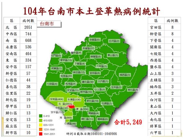 台南登革熱疫情多嚴重,登革熱地圖完整呈現 5_3