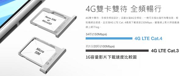 InFocus M812 開箱,難得一見的中階金屬高CP值4G全頻手機 infocus-m812