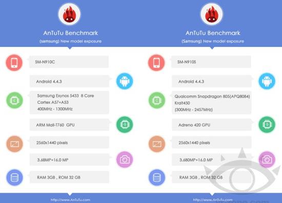 三星 Galaxy Note 4 規格流出,傳採用金屬邊框,9/3 IFA 揭曉! antutu-galaxy-note-4-spec