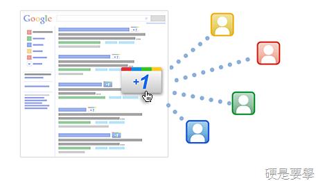 Google +1按鈕、分享按鈕,應該裝哪一個? google-plus-one
