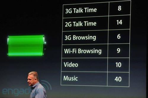 [本日必看] 3分鐘快速認識 iPhone 4S 亮點特色功能 23