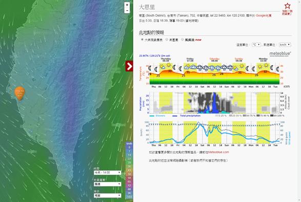Windytv動態天氣圖,各種天氣、洋流資訊一看就懂 windyty06