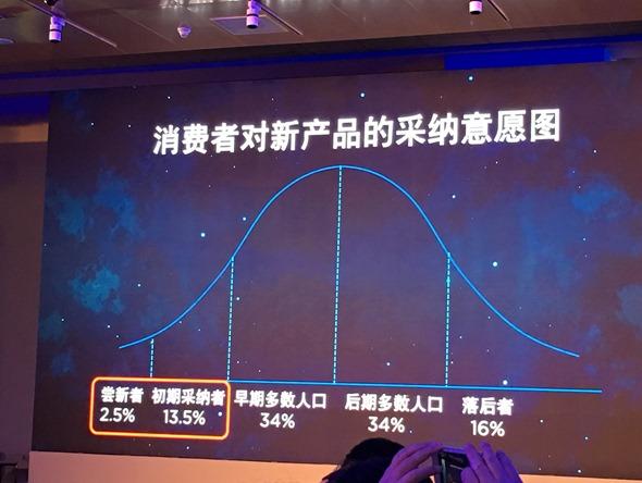 HTC VIVE 開發者峰會:把虛擬實境帶給1億位網咖玩家(順網科技) IMG_0527