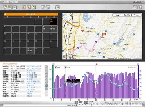 [開箱評測] GT-820 Pro 單車 GPS 旅遊紀錄器 clip_image0354