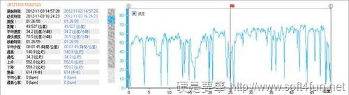 [開箱評測] GT-820 Pro 單車 GPS 旅遊紀錄器 clip_image0394