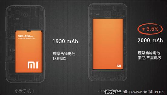 超高 CP 值!高階規格 小米手機 1S 及 2 閃亮登場! 2__6