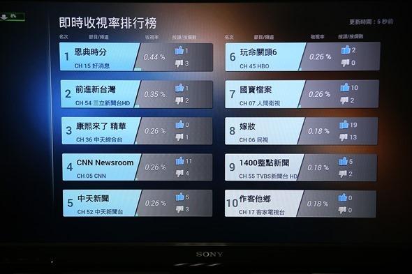 OVO 電視盒:台灣設計研發,結合第四台數與網路電視的超強智慧電視盒 clip_image010