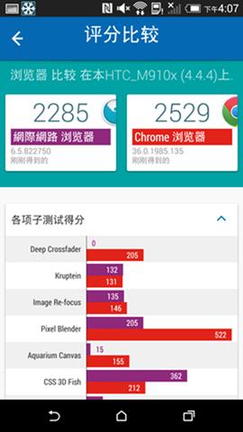 瑜亮情節, HTC Desire 820 、 Desire Eye 動手玩( Desire Eye 篇) clip_image033