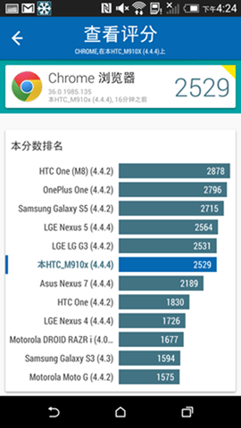 瑜亮情節, HTC Desire 820 、 Desire Eye 動手玩( Desire Eye 篇) clip_image041