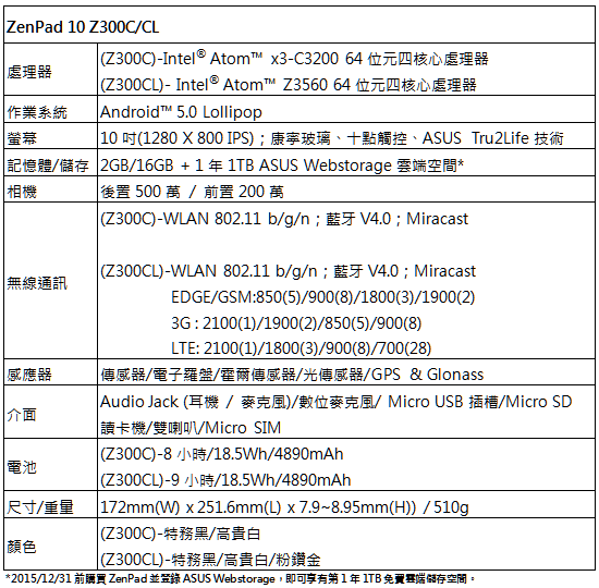 華碩再出 Zen 招!ZenPad 系列平板電腦打造新一代高聲光享受追劇神器 image_6