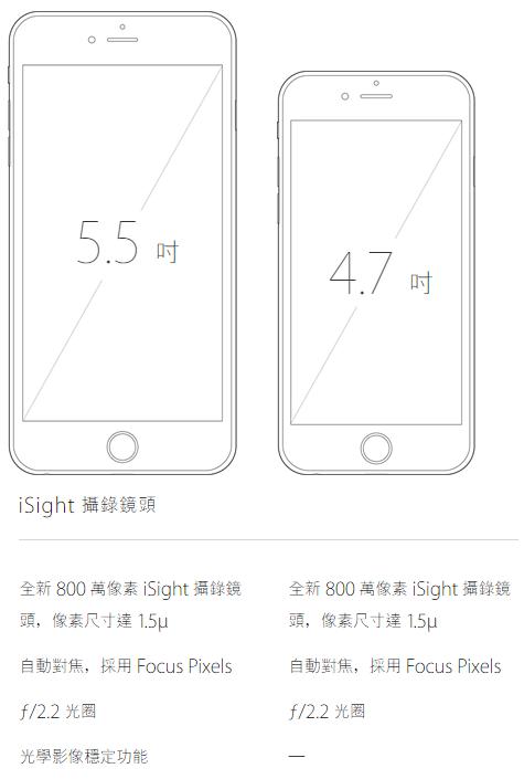 台灣 iPhone 6/6 Plus 冷熱門款公開,iPhone 6 遭慘電完敗 iphone6vsiphone6plus
