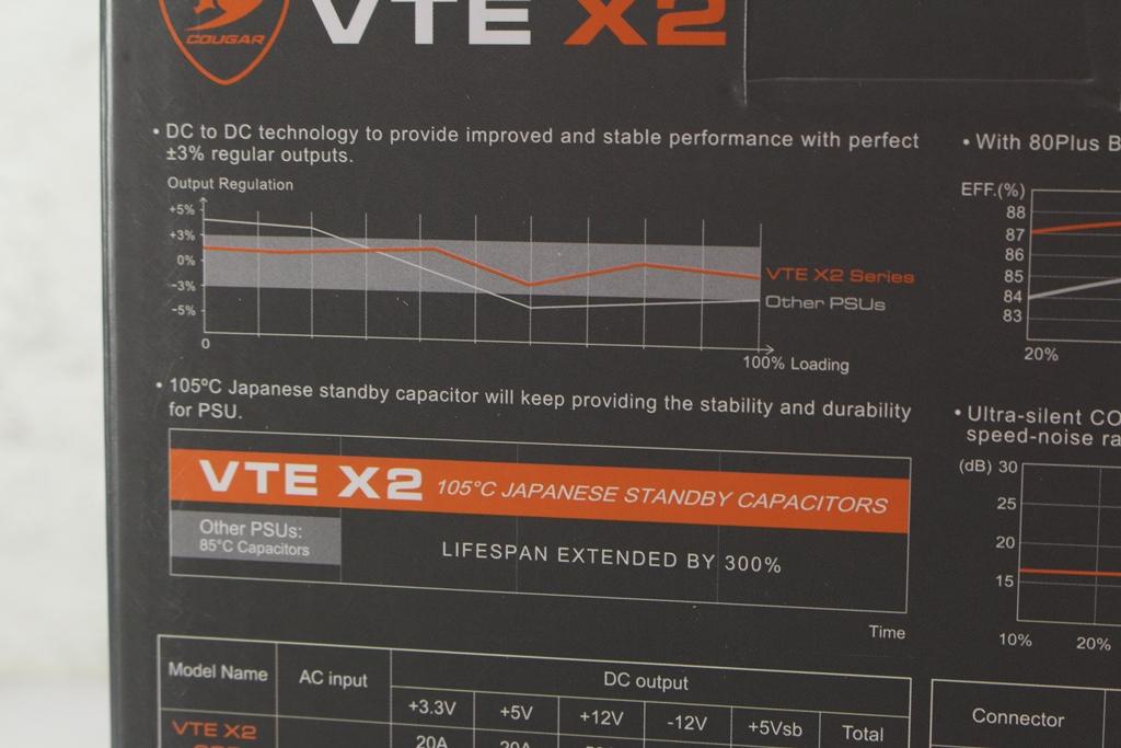 美洲獅COUGAR VTE X2 750W 80PLUS銅牌電源供應器-單路12V輸出與DC...410