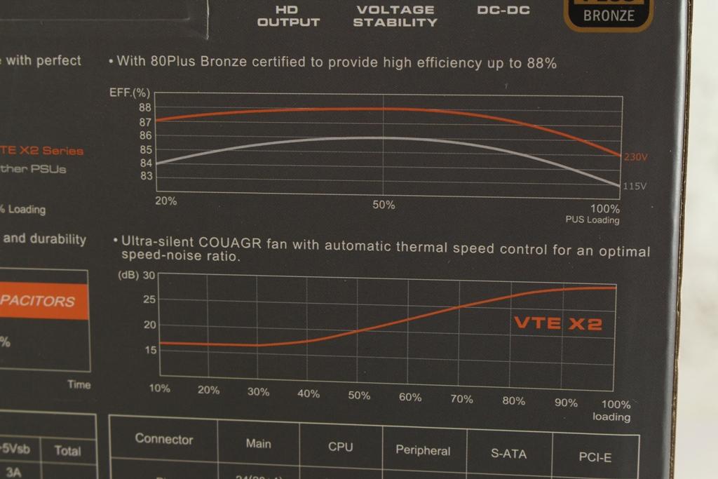 美洲獅COUGAR VTE X2 750W 80PLUS銅牌電源供應器-單路12V輸出與DC...6733